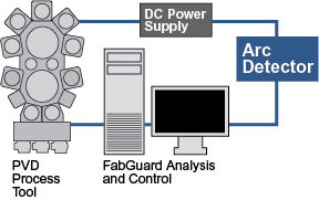 ADCschematic_2013_web_3.png